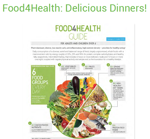 Food4Health | Alliance For Natural Health