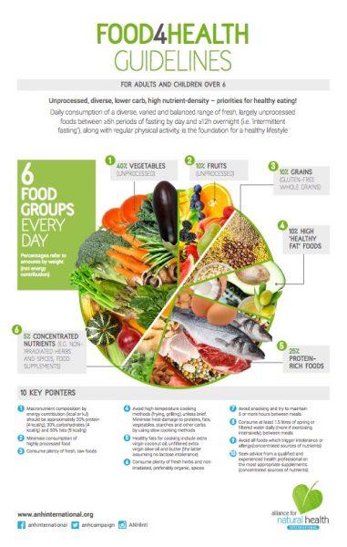 food4health-image